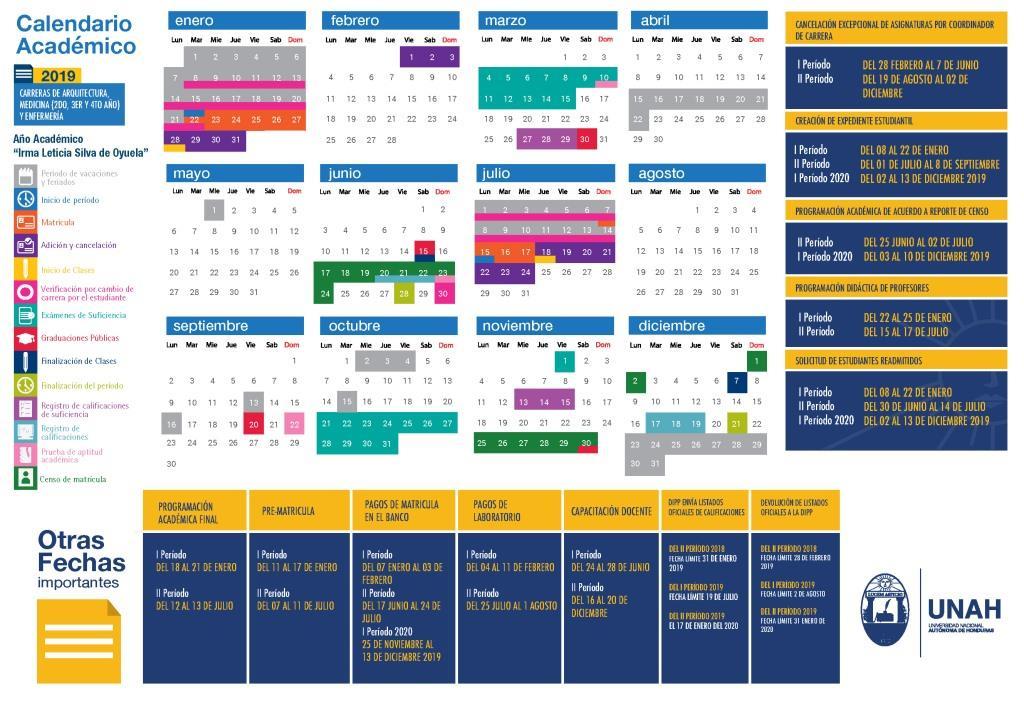 Calendario Universitario.Calendario Academico Fcm Unah 2019 Blogs Unah